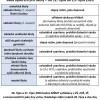 Obrázek k článku Sada opatření pro školy – od 12. října do 23. října 2020